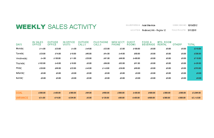Excel Weekly Sales Tracking Templates At Allbusinesstemplates Com