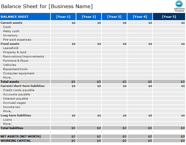 Blank Balance Sheet Excel Template | Templates at ...