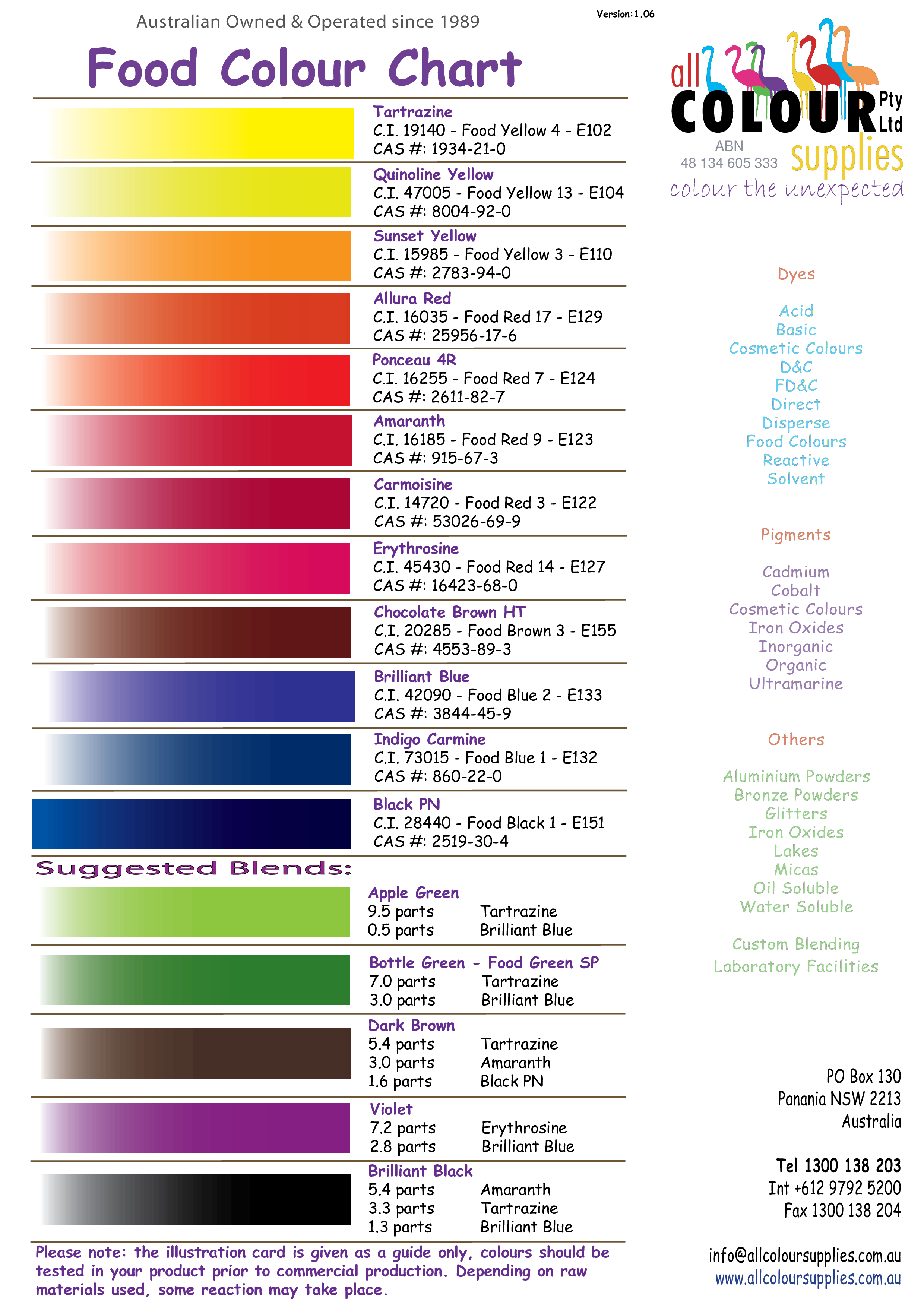 Sample Food Coloring Chart | Templates at allbusinesstemplates.com