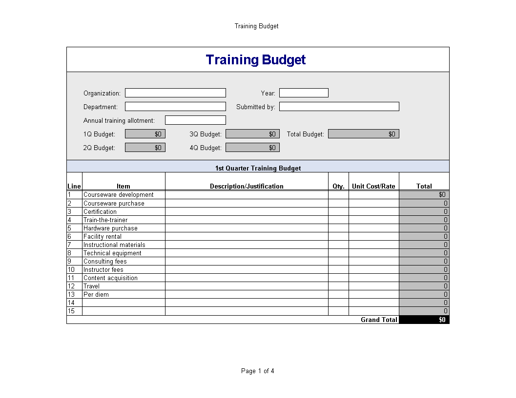 training program budget