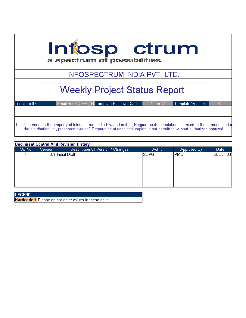 Free Weekly Project Sales Report Templates At Allbusinesstemplates