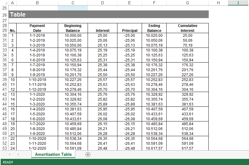 Free Loan Amortization Schedule Excel Templates At