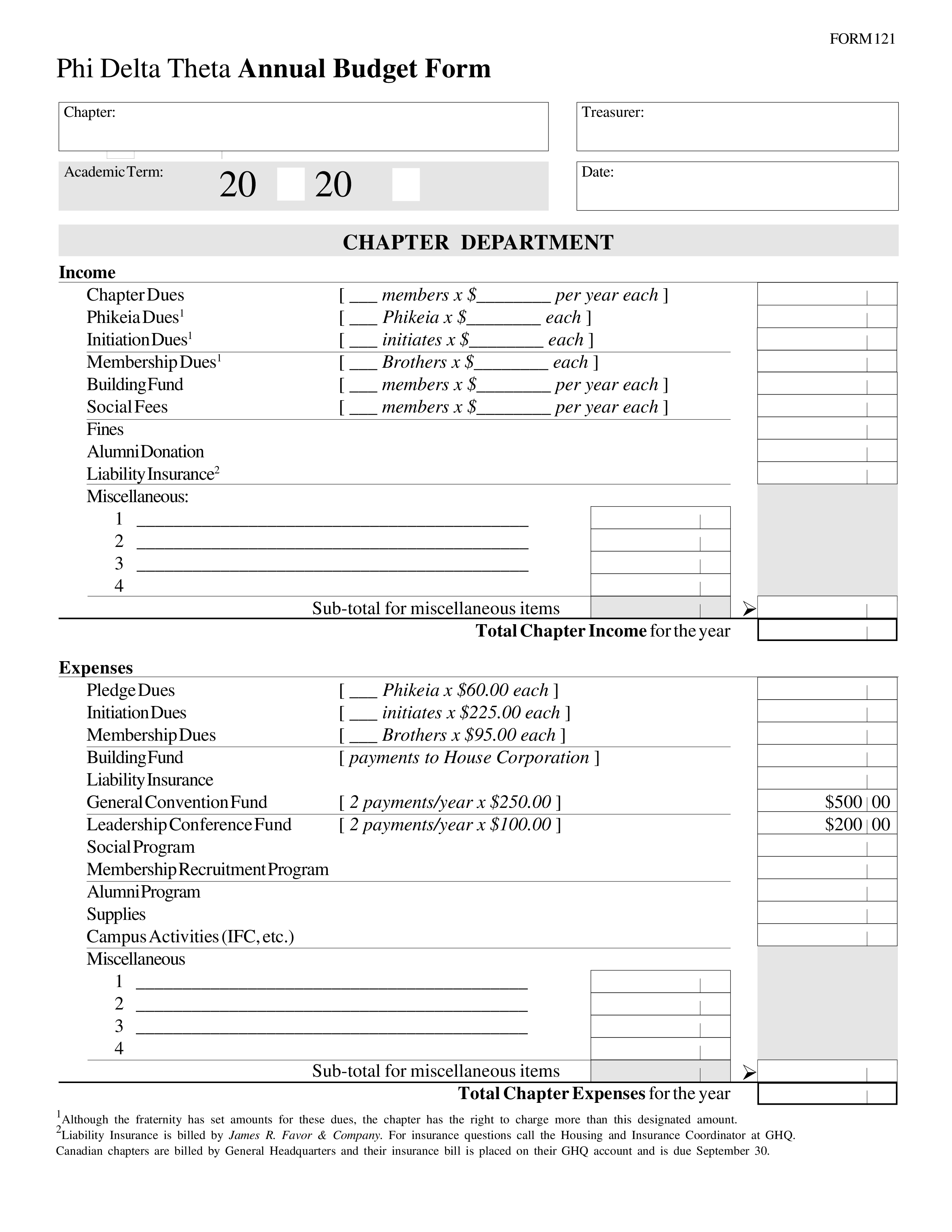 free annual budget form templates at
