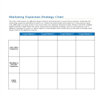 template topic preview image Marketing Expenses Strategy Chart
