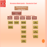 template topic preview image Business Organizational Chart