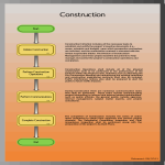 template topic preview image Construction Chart