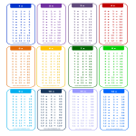 template topic preview image 1 to 12X Times Table chart