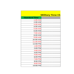 template topic preview image Military Time Clock Chart Excel Template