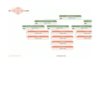 template topic preview image Organizational Chart Maker XLS sample