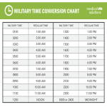template topic preview image Military Time Conversion Chart