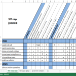 template topic preview image SWOT Analyse Template