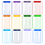 template topic preview image 12X Times Table Chart in Portrait
