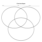 template topic preview image Venn diagram