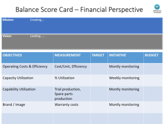 template topic preview image Balanced scorecard ppt