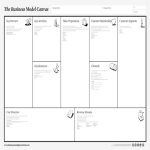 template topic preview image Business Model Canvas Poster A3