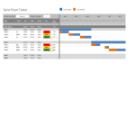 template topic preview image Multiple project management dashboard