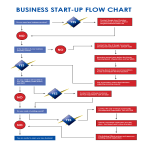 template topic preview image Business Flow Chart