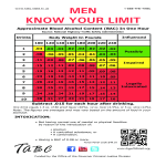 template topic preview image Blood Alcohol Content Chart