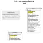 template topic preview image Accounting Database Schema