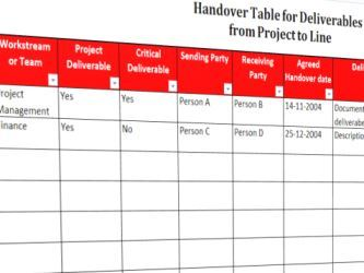 image Project Deliverable Handover Table Template