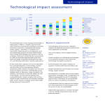 template topic preview image Technology Impact Assessment