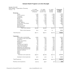 template topic preview image Corporate Monthly Budget Plan