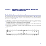 template topic preview image Piano Notes Scale Chart