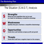 template topic preview image Marketing SWOT Powerpoint