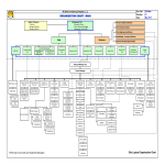 template topic preview image Company Organization Chart
