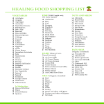 template topic preview image Healing Food Shopping List