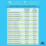 template topic preview image Meal Budget Planner