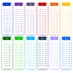 template preview image1-12 X Times Table Chart