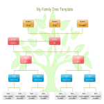 template topic preview image My Family Tree Template For Kids