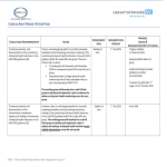 template topic preview image Clinical Audit Action Plan