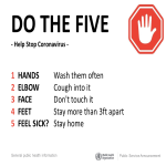 template topic preview image Coronavirus Do The Five USA Sign