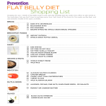 template topic preview image Printable Diet Shopping List