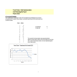 template topic preview image Trend Charts Excel Example