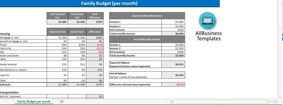 template topic preview image Family Budget Monthly