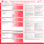 template topic preview image Fatigue Risk Management Chart