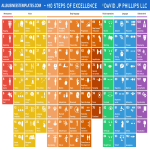 template topic preview image 110 Speaking Steps to Excellence Matrix PDF