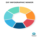image Do-It-Yourself Infographic Maker PPT