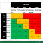 Article topic thumb image for Risk Assessment Template