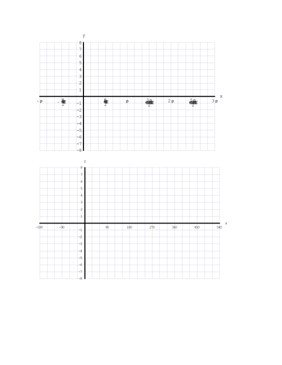 template topic preview image Trigonometric graph paper