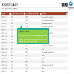 template topic preview image Calorie and Exercise Chart