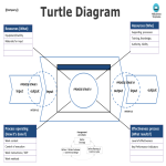 template topic preview image Turtle Chart