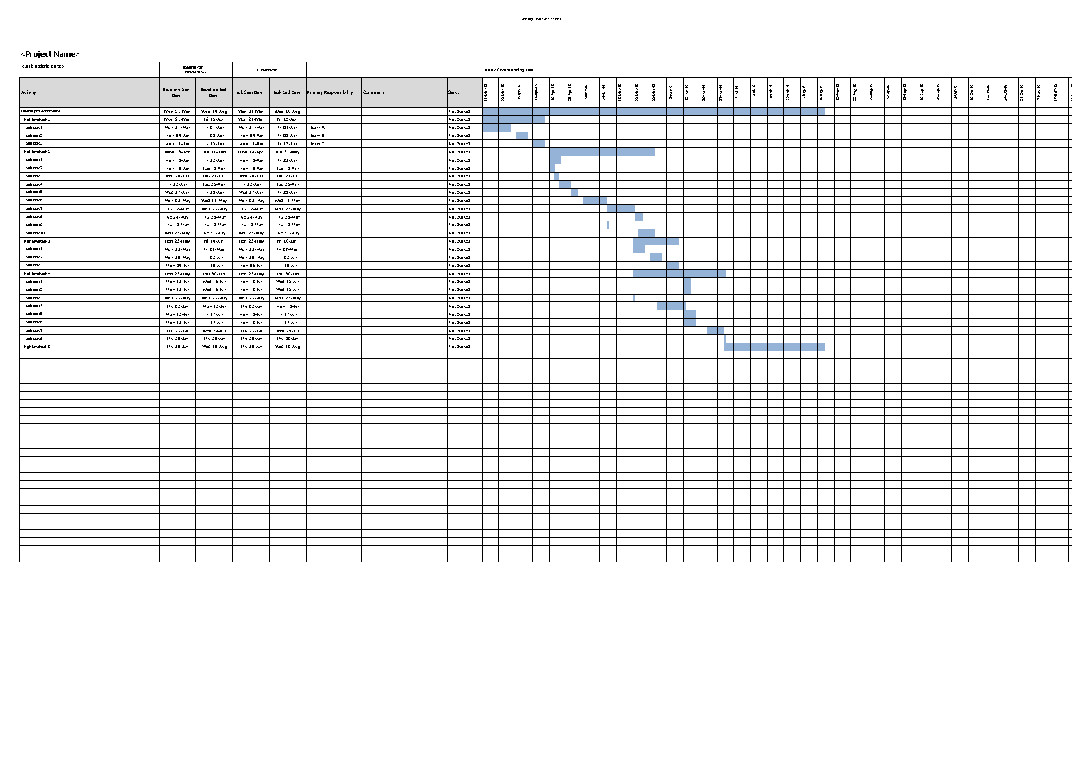 Free Project Management Gantt Chart Excel Templates At