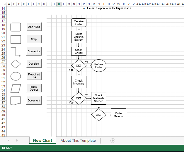 free excel flow chart templates at