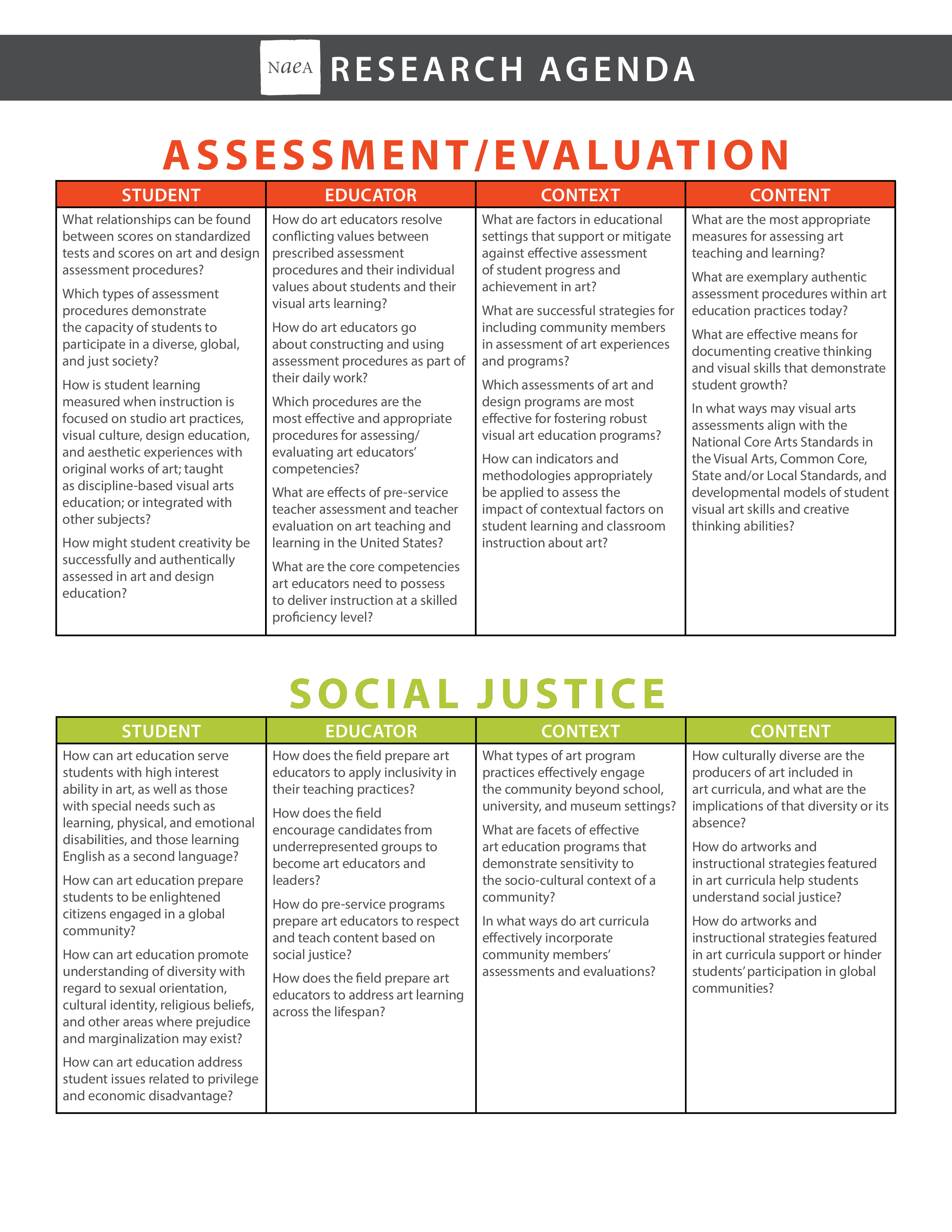 Research Agenda Assessment and Evaluation main image