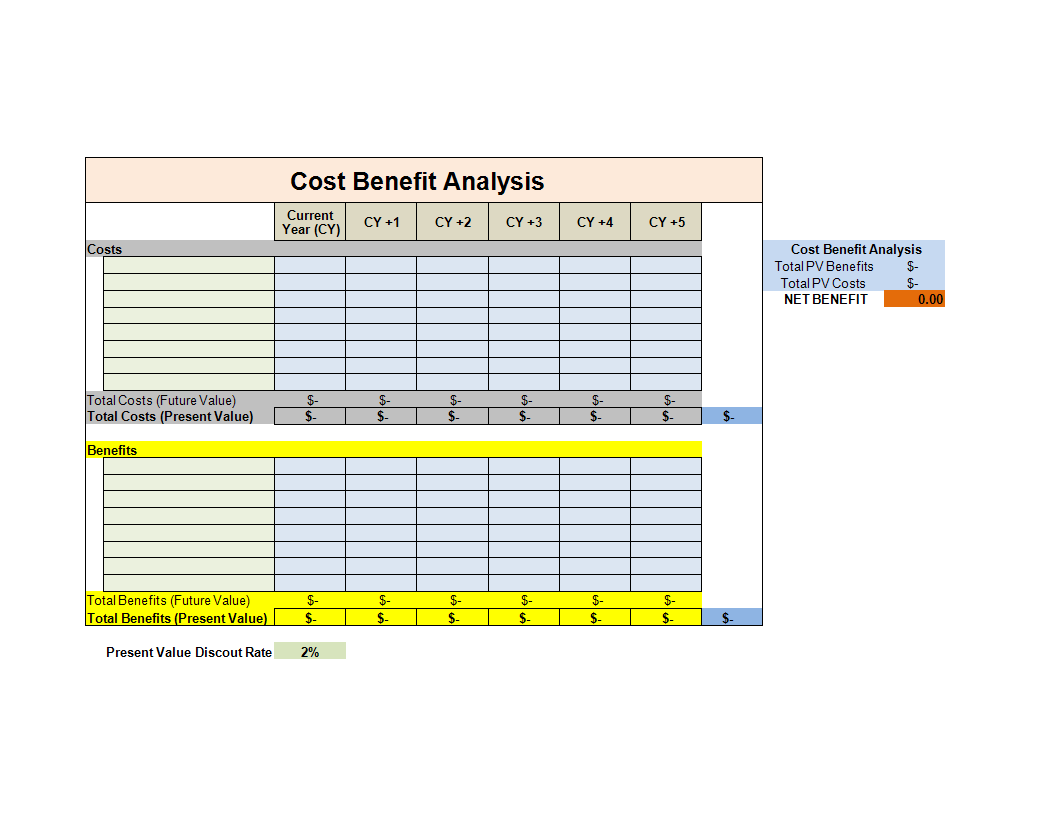 Telecharger Gratuit Cost Benefit Analysis Template Excel Worksheet