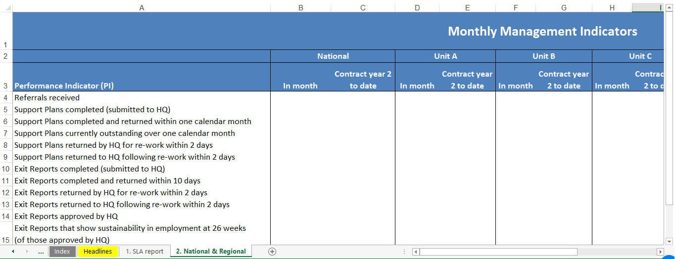 Free Monthly Health Management Excel Report Templates At